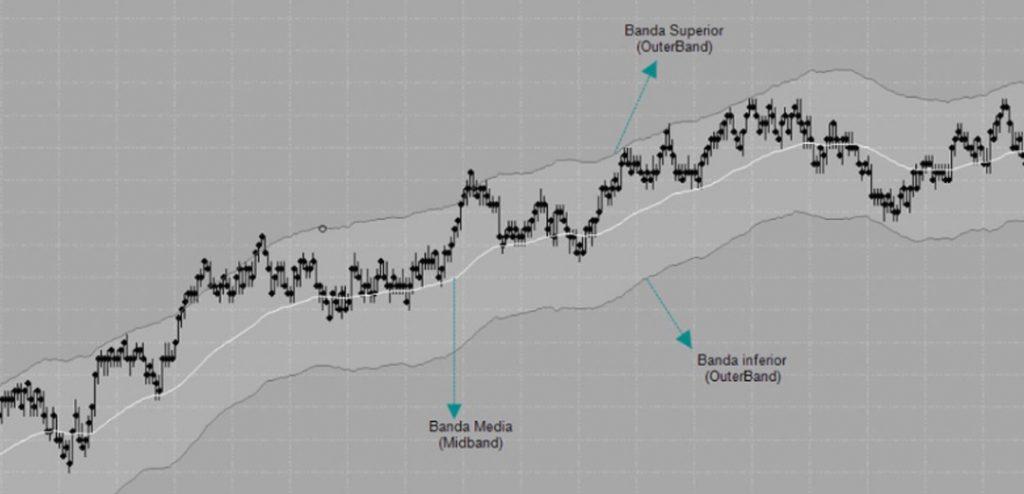 Análisis MDC Trading Academy