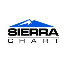 Sierra Chart, el más vasto aliado para la programación